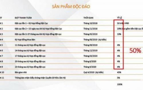 akari-city giá chi 1,5 ty  1can2pn CĐT NAM LONG va nhật ban liên hệ 01636959171 gặp luân