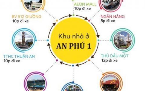 Cần bán vài lô đất nền khu nhà ở An Phú 1 vị trí đẹp giá đầu tư LH: 0971.64.16,17