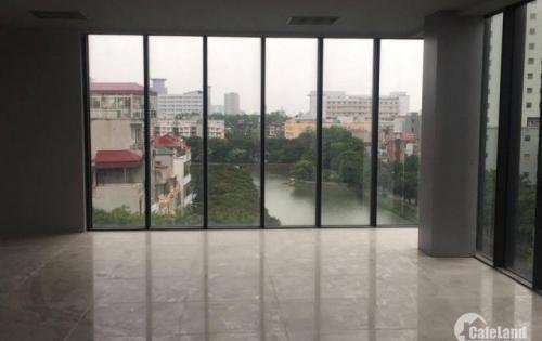 nghệ thuật đàm phánCho thuê gấp văn phòng đẹp giá rẻ  Nguyễn Văn Huyên, Cầu giấy mặt tiền 10m