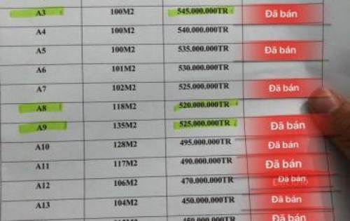 Chính Chủ Cần Bán Gấp 2 Lô Đất Phước Tân- Biên Hòa Đối Diện Chợ Tân Mai 2- Giá Gốc