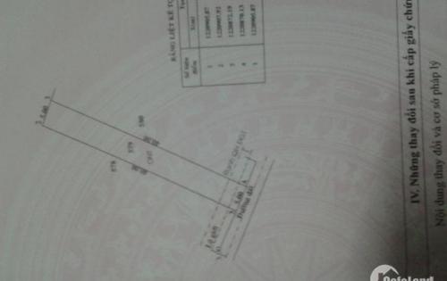 Chính chủ cần bán đất thổ cư 100% 5x40  tại Xã Phú Hoà Đông, Củ Chi, TPHCM
