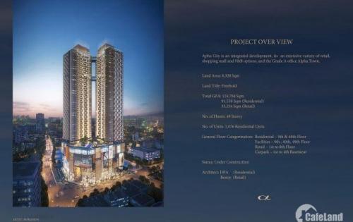 Mở bán Dự án Căn hộ siêu sang Alpha City của CĐT Alpha King (HongKong) tọa lạc tại 87 Cống Quỳnh, Quận 1; Giá: chỉ từ 6 tỷ/1PN; LH: 0901.257.938