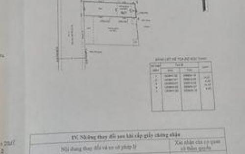 Cần bán gấp lô đất Đường Nguyễn Thị Búp ,P.hiệp Thành ,Q12
