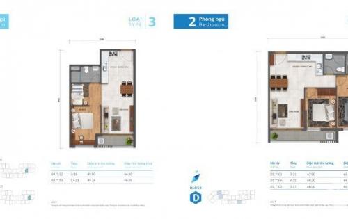 Chỉ với 1 tỷ đồng, sở hữu đến 2 căn hộ 1+1PN ngay trung tâm Đông Sài Gòn, 0912 598058