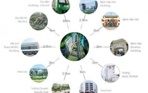 Roman Plaza - Tố Hữu - Nam Từ Liêm. Chỉ 2.1 tỷ sở hữu ngay căn 2PN. MUA NGAY KẺO HẾT