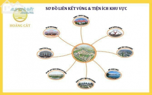 Bán đất Chơn Thành chỉ 2 triệu/m2, cơ hội đầu tư sinh lợi cao, sổ hồng riêng, LH: 0903341321