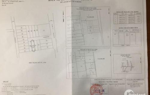 Bán đất 4x14, P. Thạnh Xuân, Quận 12, Giá 500tr