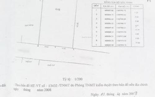 Bán nhanh đất thổ cư hẻm Vườn Điều, phường Tân Quy, quận 7, DT 8x19m. Giá: 5.3 tỷ