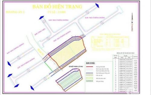 đất mặt tiền đường quận 9 giá 32tr/m2 số lượng có hạn