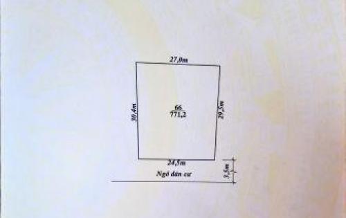 Cần bán đất Kinh doanh quán hoặc xây biệt thự sau phu phố An phú Hưng