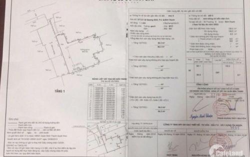 377/9/39 Lê Quang Định, Phường 5, Bình Thạnh. 2 căn Nhà trệt cấp 4, ngang 11, dài 10m DT thực tế 133m. sân rộng để xe thoải mái. Gần đường chính, gần trường học