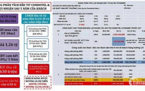 Citadines Marina Hạ Long chỉ cần bỏ ra 500tr, lợi nhuận cam kết 1 năm thấp nhất 150tr/năm