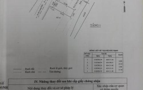 Bán nhà mặt tiền Lê Văn Lương,  bán nhà mặt tiền, bán nhà đường Lê Văn Lương, bán nhà xã Phước Kiển , bán mặt tiền nhà bè