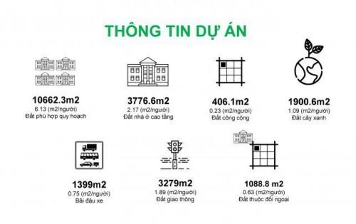 Mở bán dự án chung cư giá rẻ MT Lê Thị Riêng – Quận 12 chỉ từ 300tr/căn