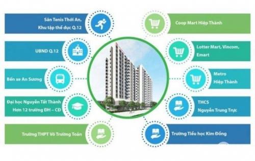 Căn hộ Green Mark quận 12 giá rẻ chỉ 20 triệu/m2, pháp lý hoàn chình Lh 0938677909