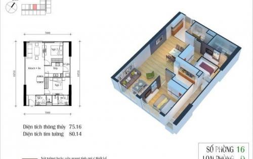Tôi chính chủ cần bán gấp căn 2PN diện tích 80m2 chung cư Eco Green City giá 2 tỷ