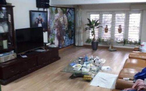 Bán Nhà Chính Chủ Phố Nguyễn Văn Trỗi - Thanh Xuân Ô Tô Vào Nhà