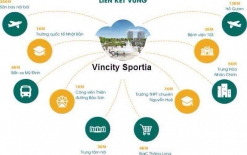Vincity Sportia - Thành Phố Văn Minh, Nâng Tầm Chuẩn Sống