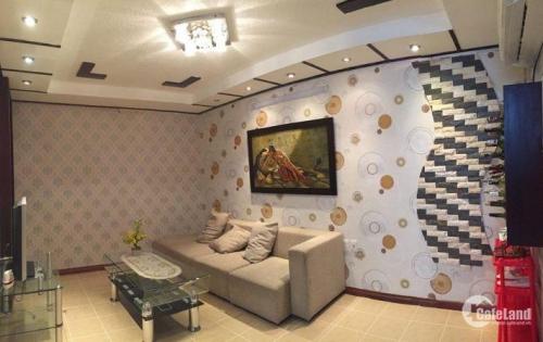 Cho thuê căn hộ Hưng Vượng 2- Full nội thất