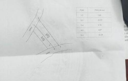Bán đất gần nhà hàng Hương Quê, Vĩnh yên, Vĩnh Phúc. LH:0989916263