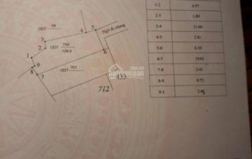 Bán đất Mậu Lâm, Khai Quang, Vĩnh Yên Diện tích: 580m2, giá 3,5tr/m2. LH: 0974784496