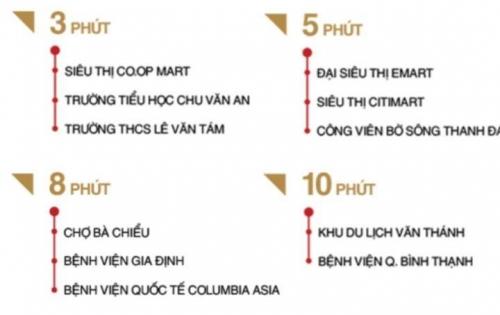 Siêu rẻ, siêu tiết kiệm khi mua căn hộ tại richmond quận Bình Thạnh
