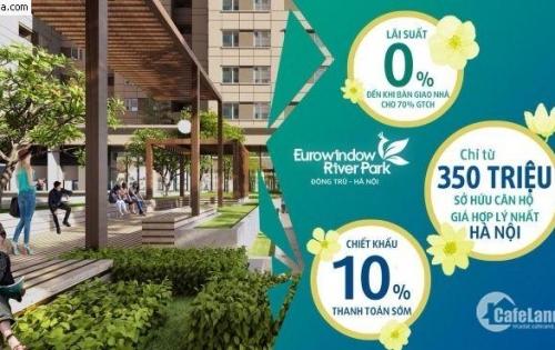bán căn hộ dự án thương mại dịch vụ Eurowindow River Park cầu Đông Trù