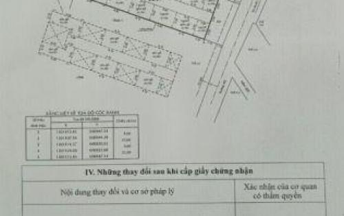 Cần bán dãy trọ 12 phòng đang cho thuê ở quận 12 , tphcm