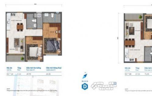 Chính chủ cần bán căn hộ Saifira Khang Điền quận 9 2PN/2WC chỉ 1,98 tỷ đã vat Lh 0938677909