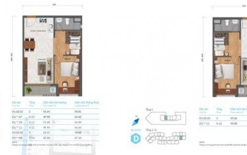 Chính chủ bán căn hộ Safira Khang Điền quận 9 1PN+ chỉ 1,53 tỷ đã vat Lh 0938677909