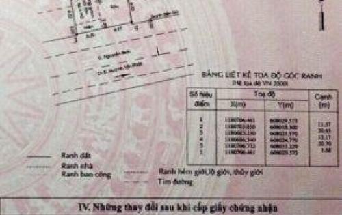 Bán đất mặt tiền Nguyễn Bình Nhà Bè.