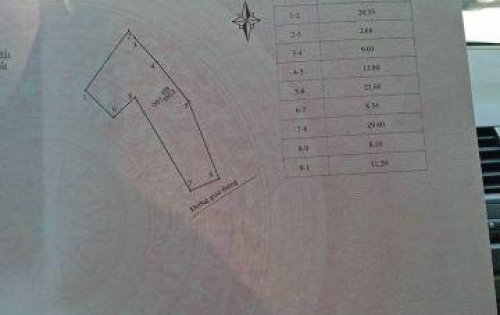 Bán đất Mậu Lâm, giá chỉ 3.1tr/m2, diện tích: 580m2. LH: 0974784496