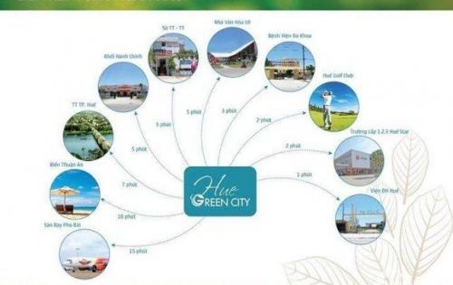 Huế Green City , khu đô thị xanh trong lòngTP Huế