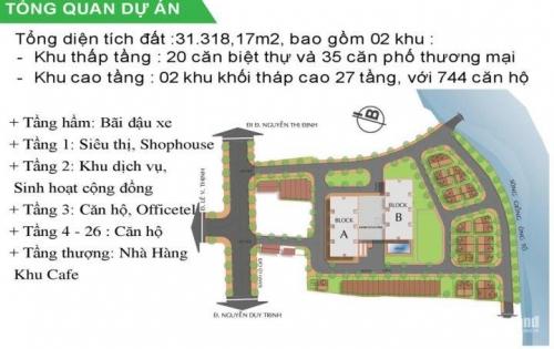 Cần bán căn hộ ngay trung tâm quận 2, 2PN + nội thất châu âu