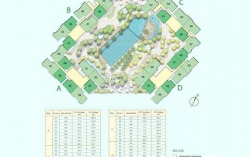 bán căn hộ khu đô thị sala quận 2 thủ thiêm, 3 pn giá 6 tỷ 4