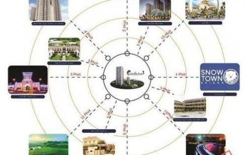 .HOT-HOT Chỉ với 3 Tỷ sở hữu ngay CH Centana CĐT - Điền Phúc Thành, 88m2 có VAT