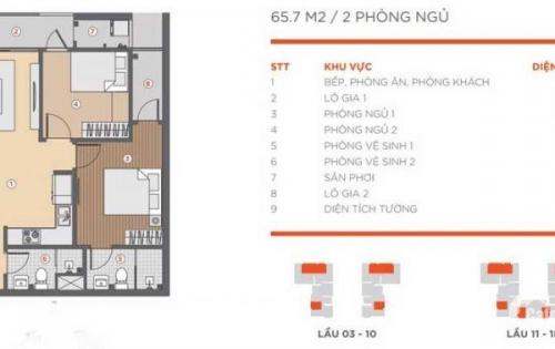 Cần bán căn 2PN DT:72m2 dự án Viva Riverside quận 6 LH: 079 207 8066
