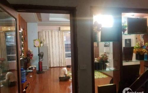 Nhà 6 tầng-ở và cho thuê-Nguyễn Trãi-K.Duy.Tiến-Ngã tư Sở.