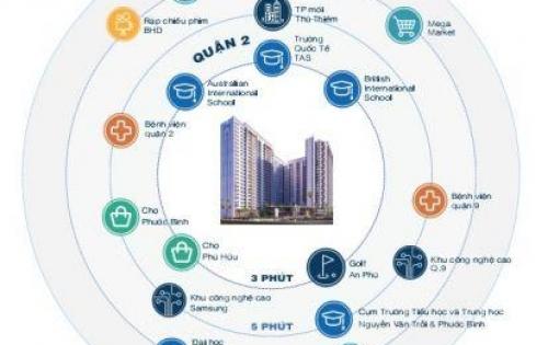 Cho thuê shophouse dự án Jamila Khang Điền 28 triệu/tháng thương lượng 0914533366