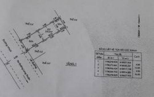 Đất Quận 9 64m² 3 Mặt Sông Tại Q9 Không Cống Cột