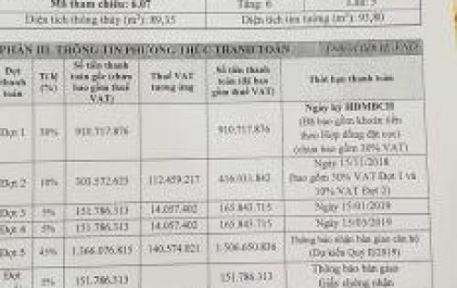 Khách Việt muốn bán căn 2PN, Ascent Lakeside Quận 7