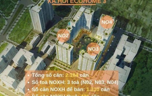 Căn hộ chung cư Ecohome3, Dự án Nhà ở Xã hội lớn nhất năm 2019 (Ngay chân cầu Thăng Long)