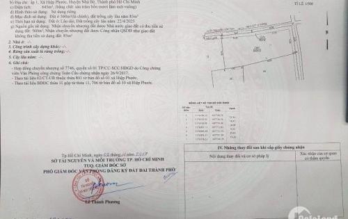 Cần Bán đất ở huyện Nhà Bè giá rẻ, thuận tiện phân lô bán nền