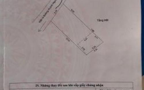 Chính chủ bán lô đất kiệt Huỳnh Ngọc Huệ, bớt lộc cho người thiện chí