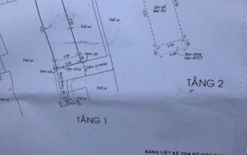 Nhà hẻm Nơ Trang Long, BT gần Lê Quang Định.. nhà thờ Bình Hoà.. - DT: 3.6x11m dtcn: 38m2 vuông vức ko lộ giới, trệt 1 lầu suốt.. có sân để xe.. 3.3 tỷ