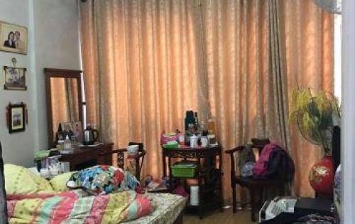 Bán nhà mặt phố Nguyễn Đình Chiểu , Hai Bà Trưng 80m2 , mặt tiền 12m , giá 32 tỷ. Đắc địa mặt phố.