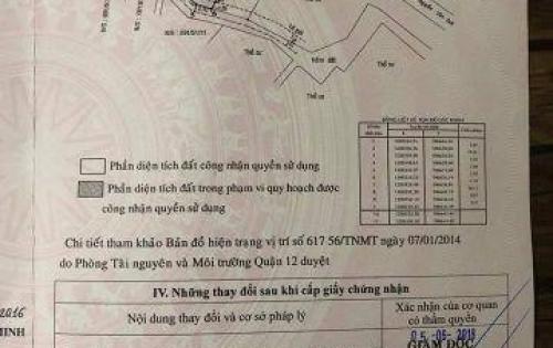 Đất cần bán 8x21, Hẻm Nguyễn Văn Quá, ĐHT, Q12 - Làm xưởng, Phòng trọ