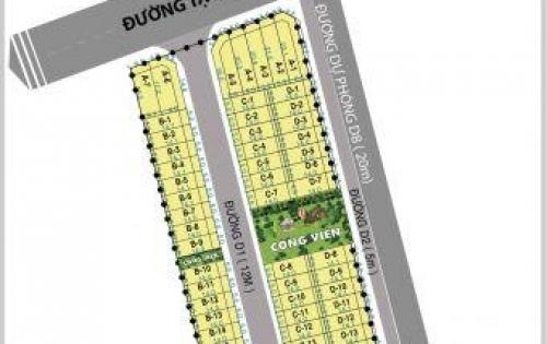 Nhà phố Liền kề Phước Bình Home Quận 8 - mở bán đợt 1 (HOT)