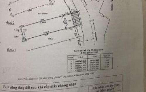 Bán gấp nhà 4.2x18 - 1 trệt 2 lầu - Mặt tiền Nguyễn Duy Cung, P12, Gò Vấp