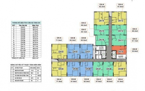 Mở bán đợt 1 chung cư Xuân Mai Tower Thanh Hoá